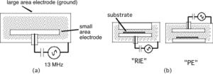 reactor configuration